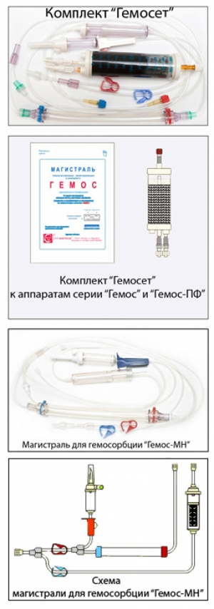 """Расходный комплект """"Гемосет"""", для гемосорбции к аппаратам серии """"Гемос"""" и """"Гемос-ПФ"""""""